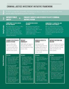 CJII-plan-6-23-2016-Framework-forWeb